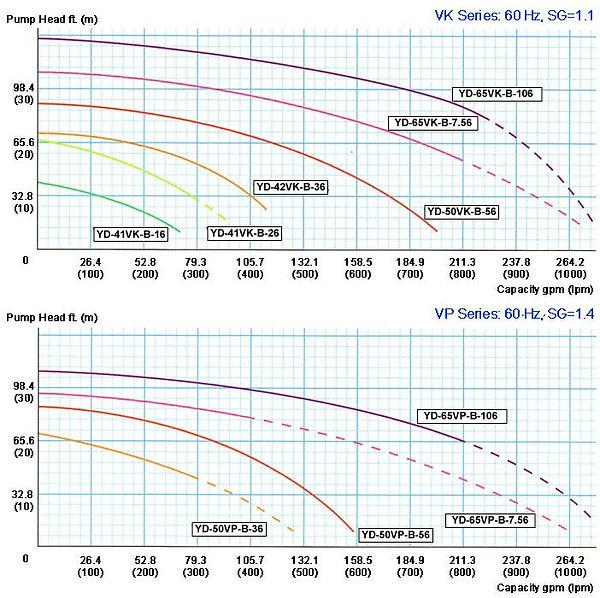 pump_vert_seal_curves.jpg