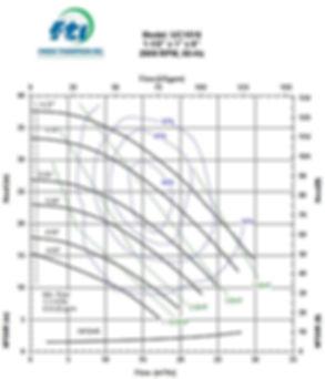 UC1516_3500_Performance2.JPG
