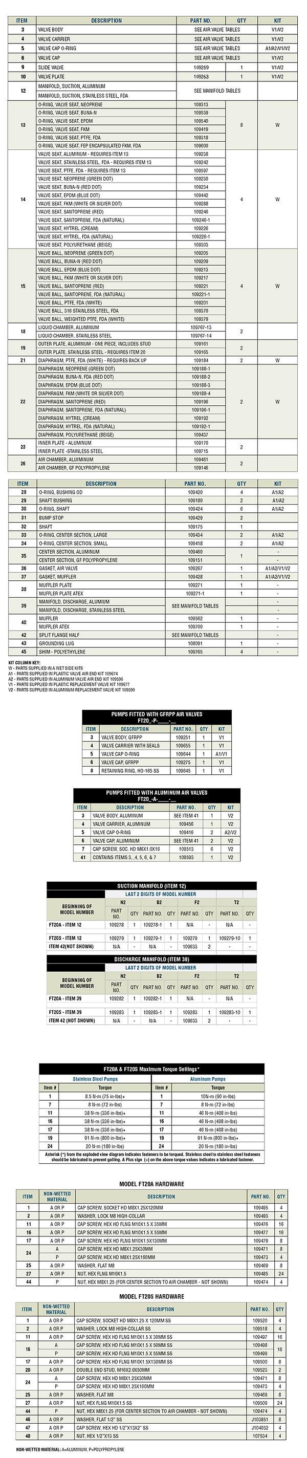 FT20-metal-parts_Page_1.jpg