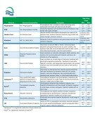Temperature-Guide-pdf-135x175