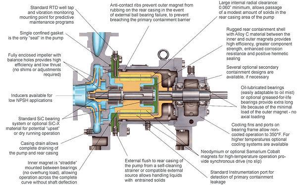 maxp-cutaway-view.jpg