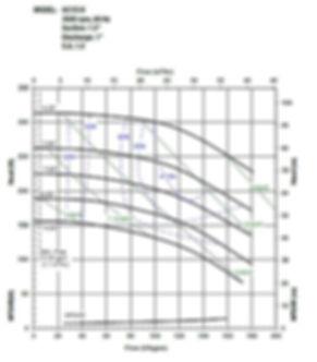 UC1518 3500Performance1.JPG