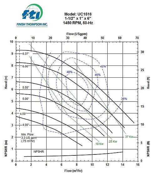 UC1516_3500_Performance3.JPG