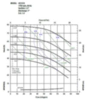 UC1518 1750Performance2.JPG
