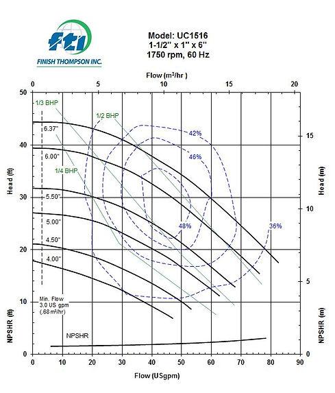 UC1516_3500_Performance1.JPG