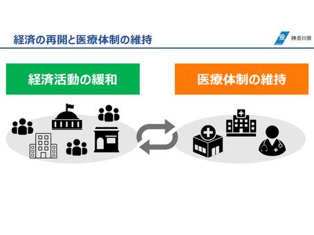 125億円の補正予算等を可決     緊急事態宣言解除後の神奈川ビジョン