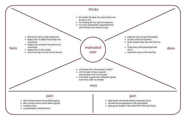 8.2 EMPATHY MAPS_Page_1.png