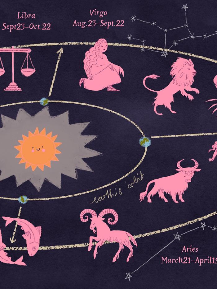 zodiac middle