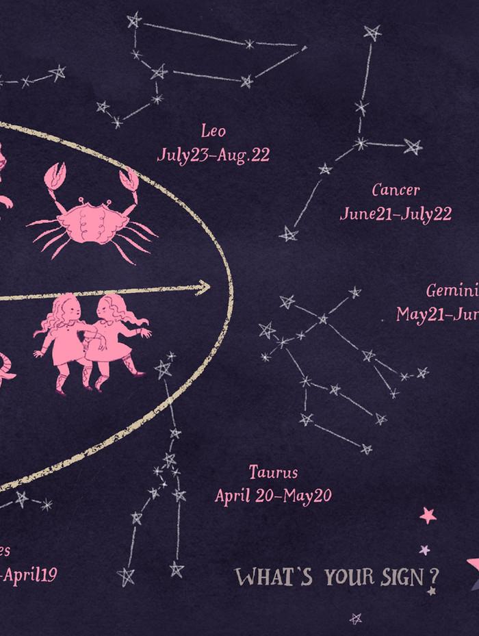 Zodiac right side
