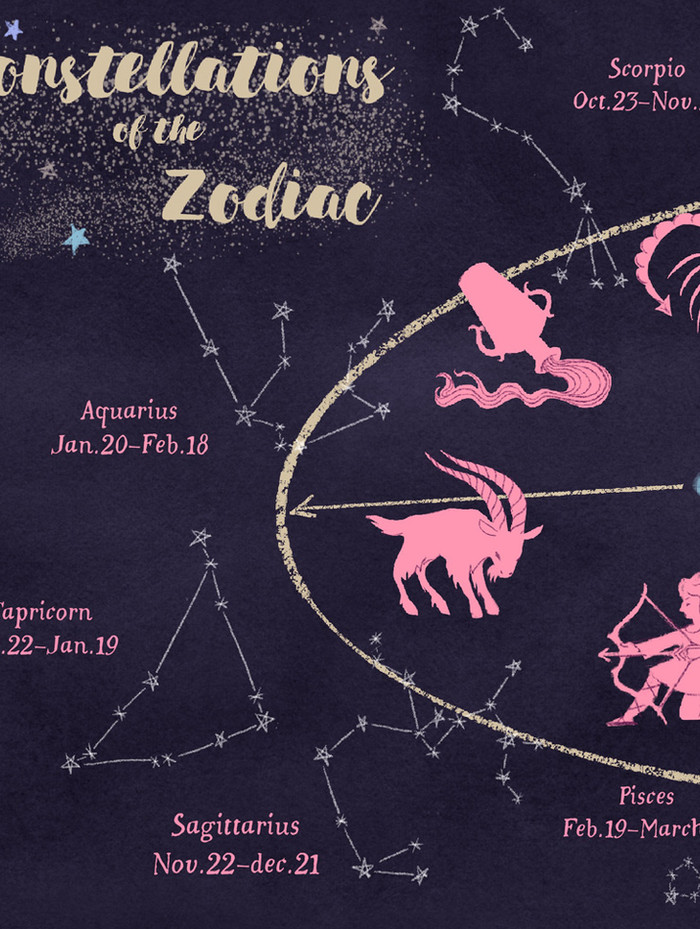 zodiac left