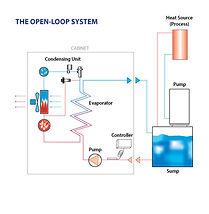 Open-Loop.jpg