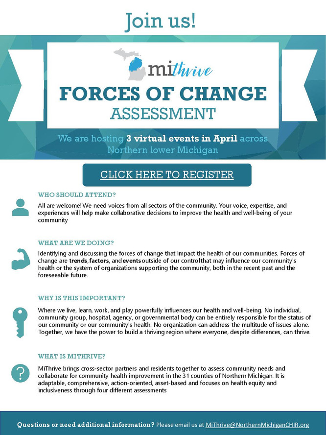 MiThrive: Forces of Change Assessment