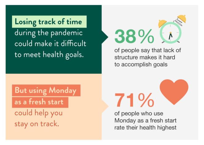 #HealthyMondayRefresh 2.15.2021