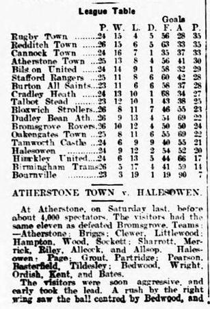 1921_03_19 DC Atherstone A.jpg