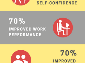 Benefits of Life Coaching #getcoached