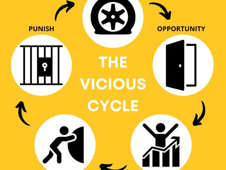 The Vicious Cycle: Why Starting Health Habits Can Feel Overwhelming