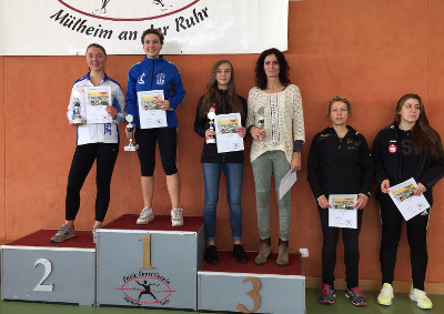 Internationales Säbel-Pokalturnier, Mülheim/Ruhr