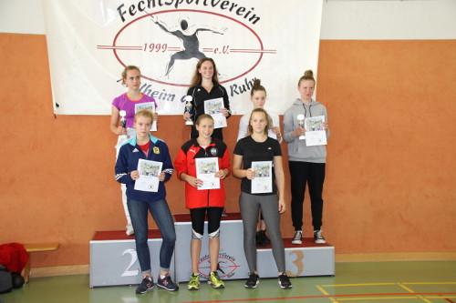 Fechtzentrum-Solingen Turnier Mülheim 1