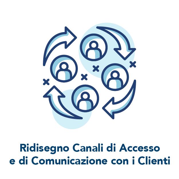 • Tecnologie di accesso ai clienti (es. e-commerce) • Individuazione e gestione clienti strategici/critici