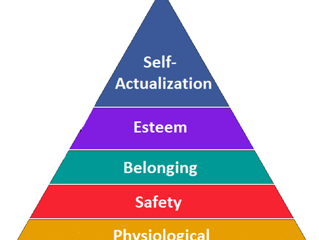 Maslow's Hierarchy – Where Does Food Fall?