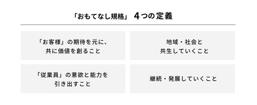 インバウンド対応に日本の「おもてなし」を重視して接客・接遇しております。