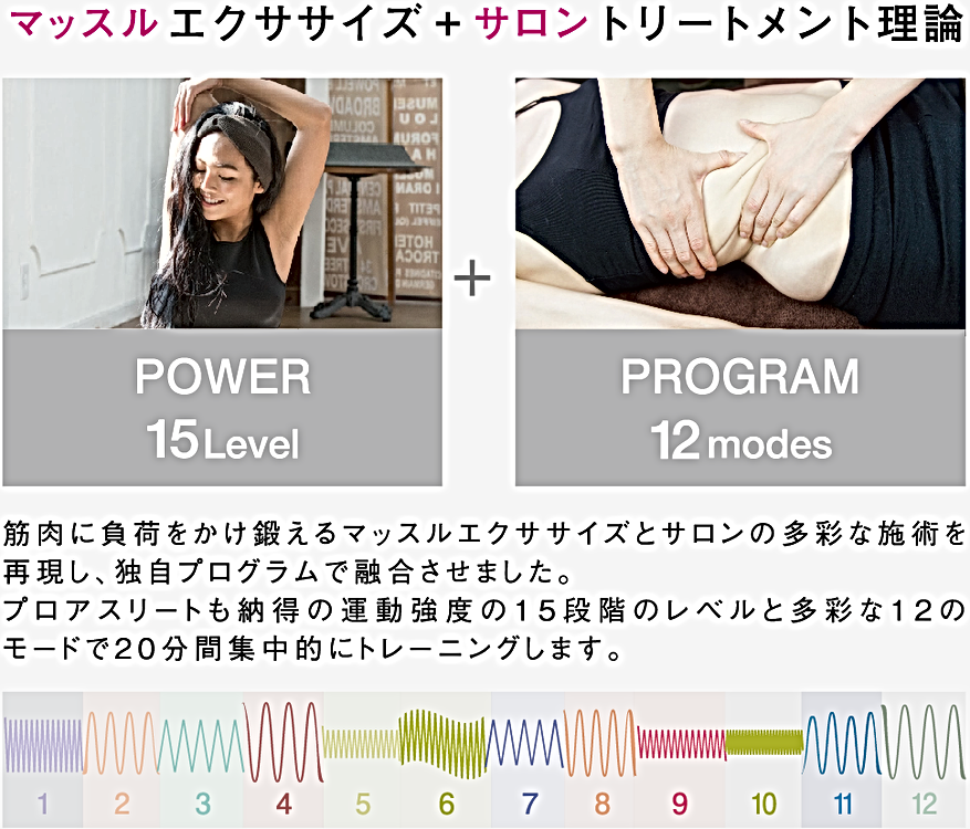 made in japanのこだわり。様々な周波数ミックスさせながら電気刺激の不快感を中和させながら筋肉収縮力、筋肉張力維持力を増大させます。充電式の為、電池式よりもランニングコストが、かなり抑えられます!slimpad,スリムパッド,充電式EMS,ホームケアEMS,日本製EMS,インナーマッスルからアウターマッスルまで,オートボディコーディネート,ボディメイキング,シックスパッドと比較