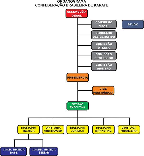 ORGANOGRAMA - CBK.jpg