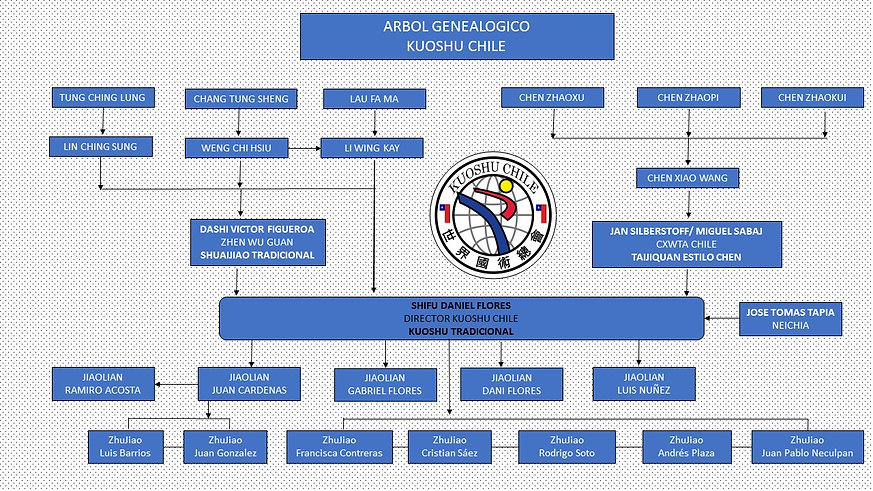 Genealogia2020.jpg