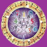 Numerology, Nameology and Astrology