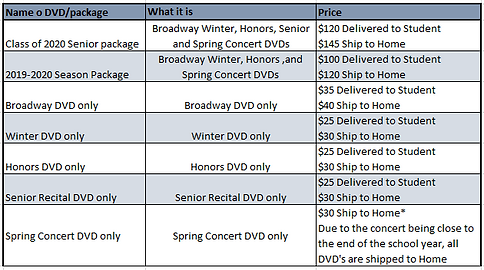 2019 2020 dvd prices.PNG