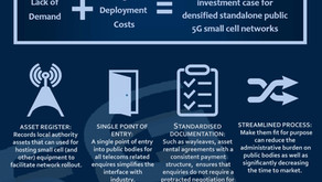 5G Barrier Busting Info Graphics