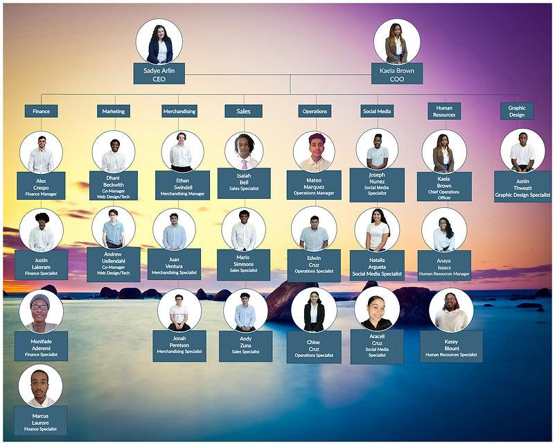 OneWorld Chart (2).jpg