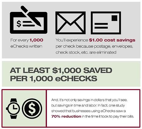 Are Echecks Safe