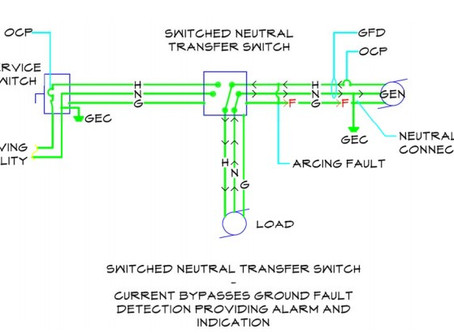 Ground Fault Detection and Solidly Connected Transfer Switches