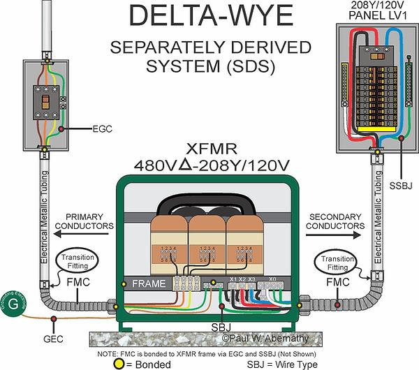 Delta_WyeFinalGraphic3.jpg