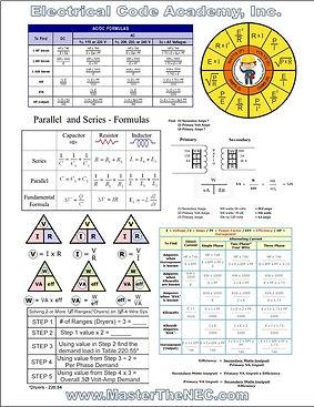electrician calculations formulas for exam preparation