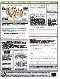 2020 NEC Quick Guide Back.jpg