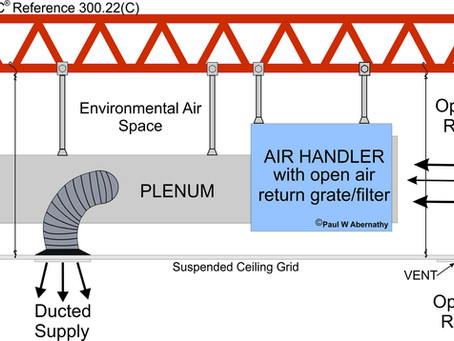 Understanding Environmental Air Spaces and Section 300.22(C) and Type MC Cable.