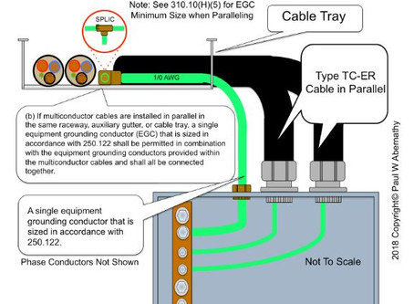 2017 NEC® Code Change to section 250.122(F)(2) for Multiconductor Cables
