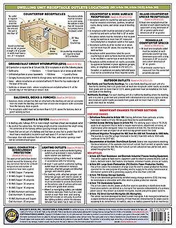2017 NEC Quick Guide Back.jpg