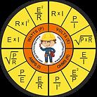 ElectricalFormula.png