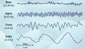 Epilepsy - Indian context