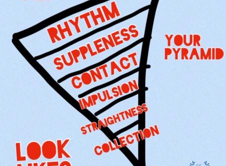To Climb or To Balance? Applying the training pyramid.