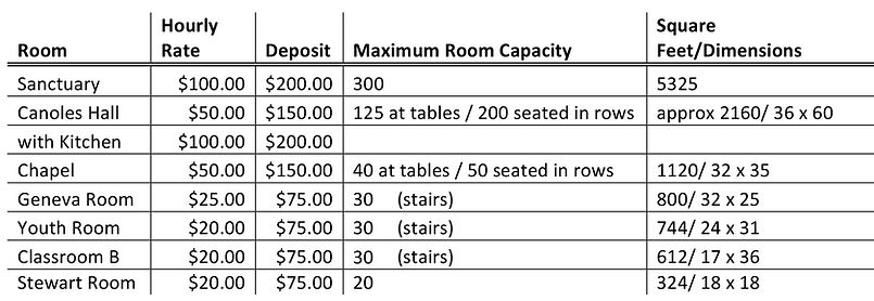 Rates & Rooms Capacities copy.jpg