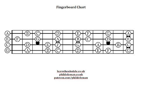 Fingerboard Chart.jpg
