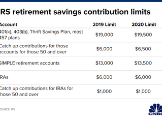 7 ways to cut your tax bill before Dec. 31
