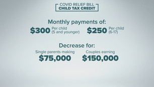 Child Tax Credit Payments, starting July 15th