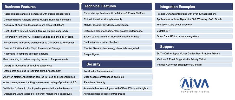 Predixa Tech spec list.jpg