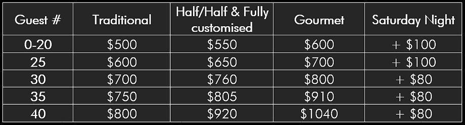 Covid restrictions table prices costs.PN