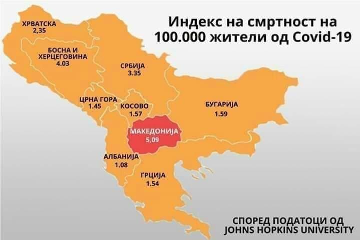 (ФОТО) JOHNS HOPKINS UNIVERSITY Македонија има најголема смртност од КОВИД19 во регионот